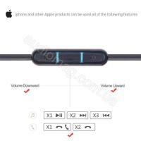 Аудио кабель для наушников Bose Quiet Comfort QC2 QC15 с микрофоном и пультом управления